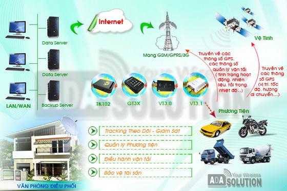 Thiết bị định vị GPS Tracker TK102: Tất cả trong tầm kiểm soát